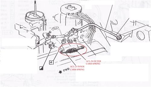delphi dea 500 wiring diagram