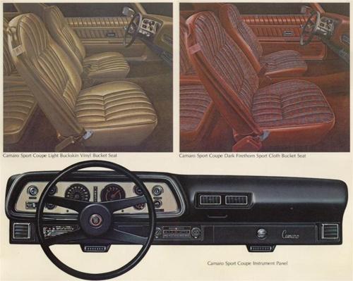 1976 Camaro Basic Interior Kit Standard