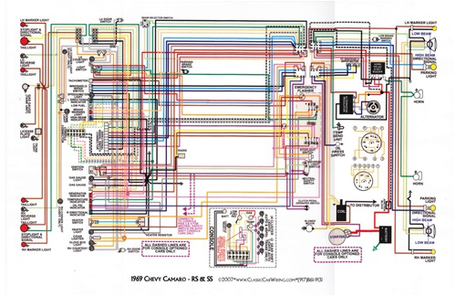 1969 Camaro Wiring Diagram : Camaro laminated color wiring diagram quot