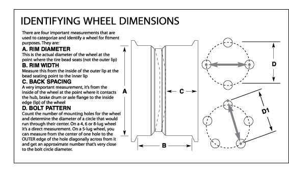 Wheels, Rims, & Tires on