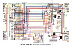 1969 camaro wiring diagram color - wiring diagrams camp-metal-a -  camp-metal-a.alcuoredeldiabete.it  al cuore del diabete
